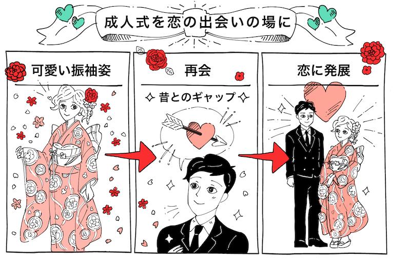 成人式が恋のきっかけに♡運命の出会いを引き寄せる7つの方法