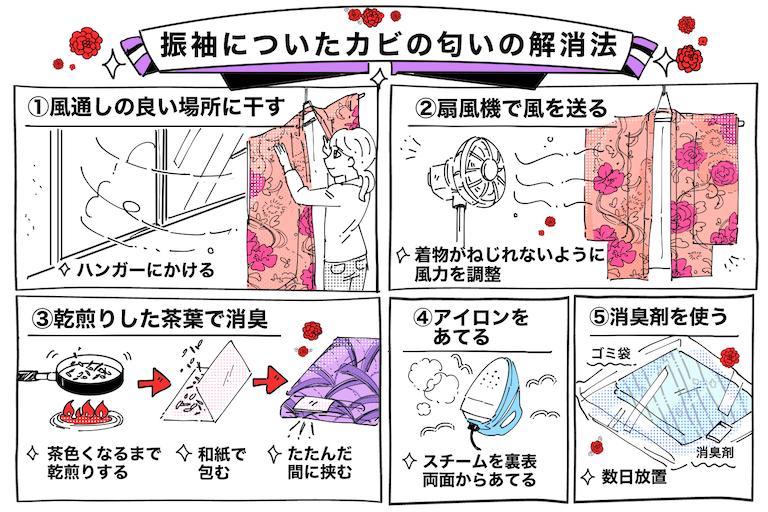 振袖からカビの匂いがして最悪!5つの解消法を教えます♪