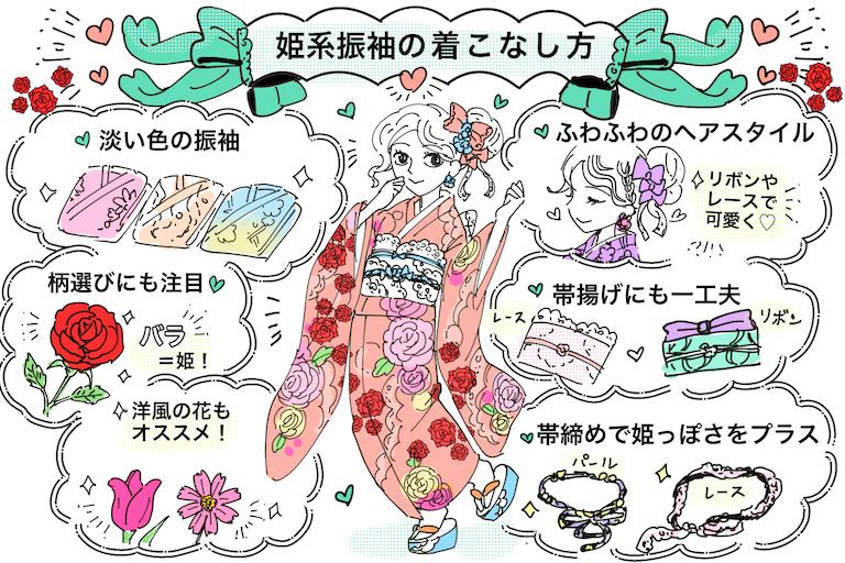 キュートな姫系コーデは振袖でもできちゃう☆着こなし方5つのコツ