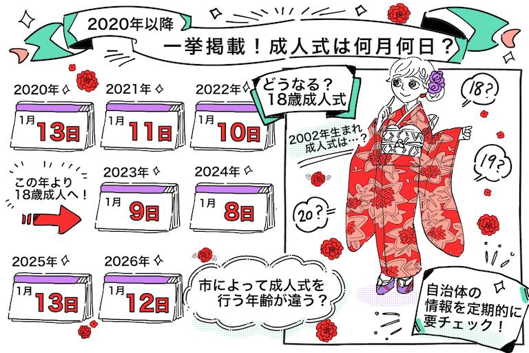 2020年の成人式は1月13日☆来年以降の「成人の日」を一挙掲載♪