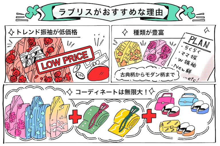横浜での振袖レンタルはラブリスへGO!おすすめする3つの理由♡
