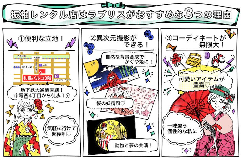 札幌の振袖レンタル店「ラブリス」に今すぐ行くべし!☆