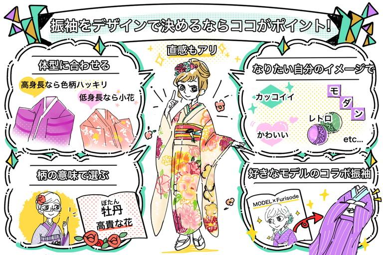 振袖はデザイン重視で気分ウキウキ☆選び方5つのポイントを解説